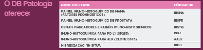 IMUNO-HISTOQUÍMICA