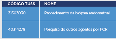 ANÁLISE MOLECULAR DA ENDOMETRITE CRÔNICA - LÂMINA