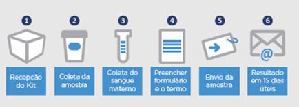 PRODUTOS DE CONCEPÇÃO - LÂMINA