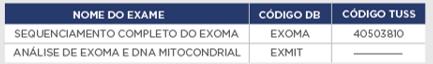SEQUENCIAMENTO DE EXOMA COMPLETO - LÂMINA