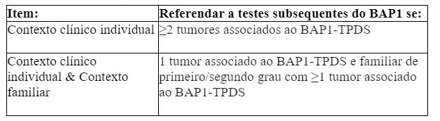 Estudo imuno-histoquímico para BAP1 – Quando utilizar?