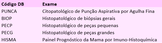 Câncer de Mama - OUTUBRO ROSA
