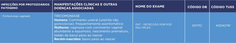 INFECÇÕES SEXUALMENTE TRANSMISSÍVEIS