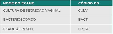 VAGINOSES E VAGINITES