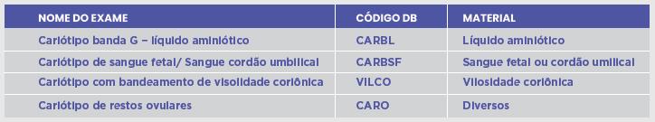 EXAME DE CARIÓTIPO NO PRÉ - NATAL
